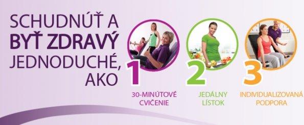 FitCurves – fitko vyvinuté špeciálne pre potreby žien!